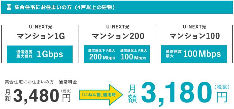 U-NEXT光コラボレーションの料金2