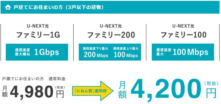 U-NEXT光コラボレーションの料金1